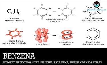 pengertian-benzena